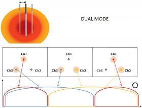 viva_Dual-Mode_